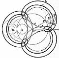 EB1911 Epicycloid.jpg