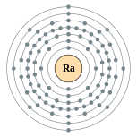Electron shells of radium (2, 8, 18, 32, 18, 8, 2)