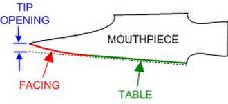 Mouthpiece (woodwind) - Parts of a woodwind mouthpiece