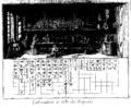 Encyclopedie volume 2b-074.png