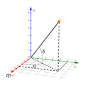 Equatorial coordinate system.png