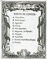 Forte di Fuentes - carta 1707 - Legenda.jpg