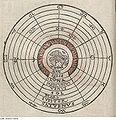 Fotothek df tg 0005099 Geographie ^ Karte ^ Astronomie ^ Gestirn.jpg