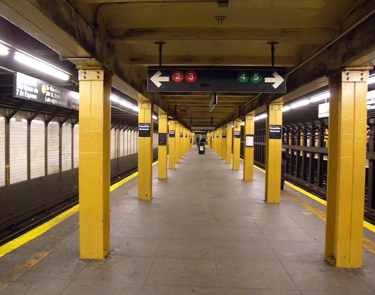 Franklin Avenue Botanic Garden New York City Subway