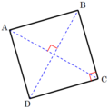 Geometrie carre.png