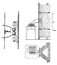 Hertz spark gap transmitter and parabolic antenna.png