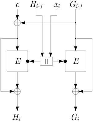 One-way compression function - The Hirose double-block-length compression function
