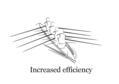 Increased Efficiency TEXT4.png