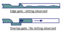 Jetting Experiment (Injection Molding Defect).png