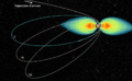 Juno-orbits-and-radiation-belts-fr.png