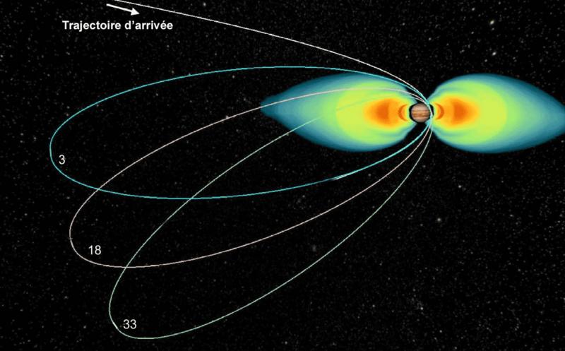 Lancement Atlas-5 avec la sonde Juno - Page 3 800px-Juno-orbits-and-radiation-belts-fr