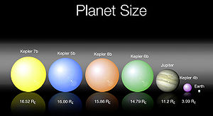 Kepler-7b - The sizes of Kepler's first five planet discoveries. Kepler-7b is the largest planet, and is shown in yellow at the left.
