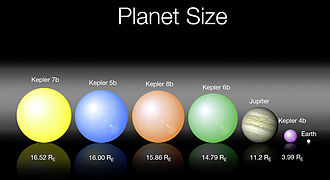 American Astronomical Society 215th meeting - The size of Kepler's first five planet discoveries as compared with Jupiter and Earth. NASA's Kepler space telescope has discovered its first five new exoplanets, or planets beyond the Solar System. Kepler's high sensitivity to both small and large planets enabled the discovery of the exoplanets, named Kepler-4b, 5b, 6b, 7b and 8b.