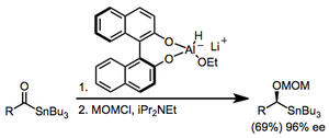 Enantioselective reduction of ketones - Image: Ket Red Scope 1