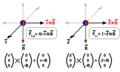 Lorentz force by QorI S.png