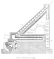 Métallurgie du zinc - Four Hasenclever-Helbig (p. 197).png