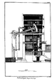 MachineFeuEncyclopedie.png