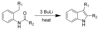 The Madelung synthesis