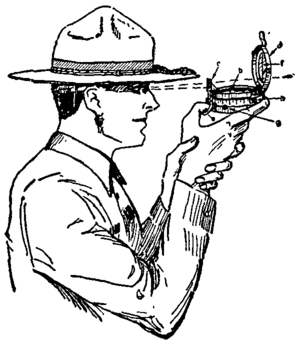 Measuring azimuth with a compass.png