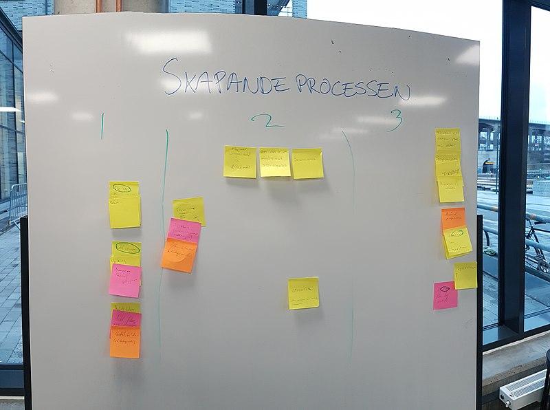 File:Metadataövning skapandeprocessen.jpg