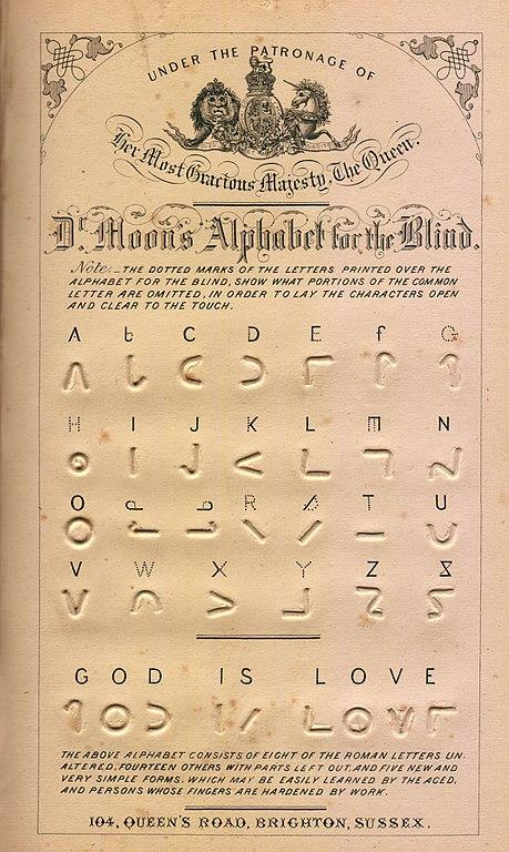 Alphabet Chart: Moon-type-chart.jpg - Wikimedia Commons,Chart