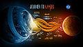 NASA-JourneyToMars-ScienceExplorationTechnology-20141202.jpg