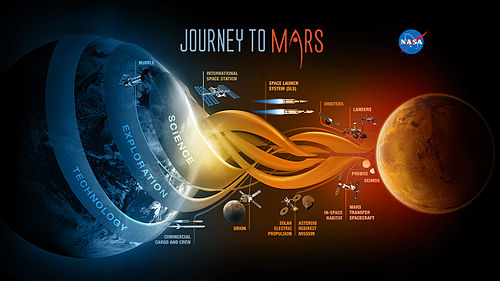 NASA-JourneyToMars-ScienceExplorationTechnology-20141202.jpg