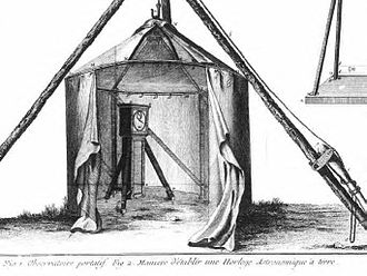 1769 Transit of Venus observed from Tahiti - Portable Observatory used by Captain Cook.
