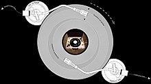 Uitgelezene Unusual types of gramophone records - Wikipedia MT-68