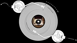 Unusual types of gramophone records - single sided LP with one off-center and one concentric groove cut by Janek Schaefer 2001