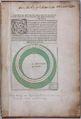 Peuerbach Theoricae novae planetarum 1473.jpg