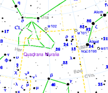 The obsolete constellation Quadrans Muralis was composed of the faint stars above Boötes.