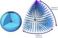 Quadrature of a sphere 97fb6bd5-d62a-4ded-b9c2-a648d9bc752e figure1.png