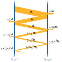 strahlungsaustausch zwischen parallelen oberflchen - Warmestrahlung Beispiele
