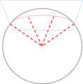 Ring field illumination uniformity.png