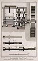 Rolling-mills powered by water; cross-section and various co Wellcome V0023619ER.jpg