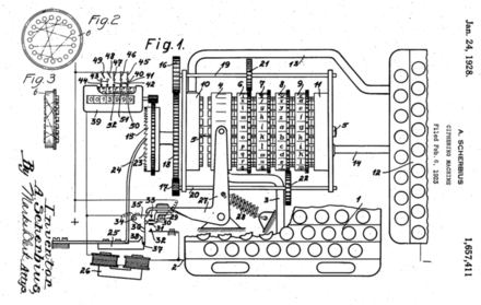 Scherbius's Enigma patent—U.S. Patent 1,657,411, granted in 1928. - Enigma machine