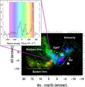 Sagittarius A - Surface brightness and velocity field of the inner part of Sagittarius A West