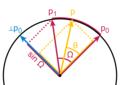 Slerp factor explanation.png