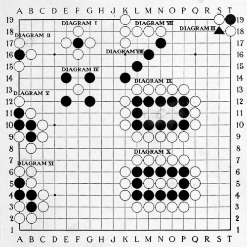 Smith (1908) The Game of Go Plate 02.png