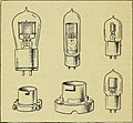 The A B C of vacuum tubes in radio reception; an elementary and practical book on the theory and operation of vacuum tubes as detectors and amplifiers. Explains non-mathematically the fundamental (14733890706).jpg