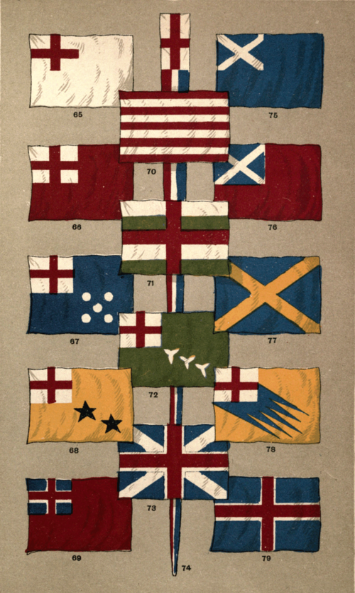 The Flags of the World Plate 8.png