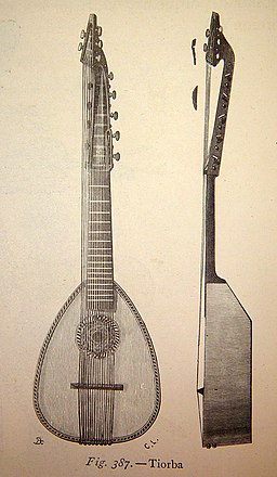 Tiorba (1882)