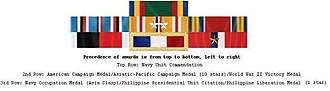 USS Tennessee (BB-43) - U.S.S. Tennessee Ribbons/Medals