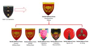 Venda Defence Force - Venda Defence Force insignia
