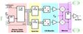 Waveformgenerator.png