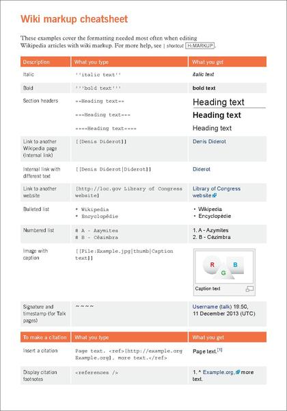 File:Wiki markup cheatsheet EN.pdf