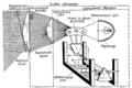 Схема прожекторного светофора ПС-45.png