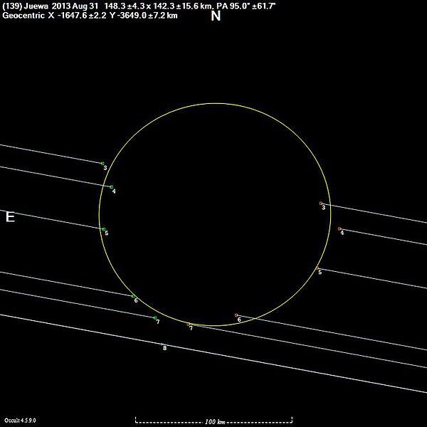 File:139Juewa 20130831 (Multichord Occultation).jpg