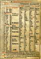 1614 Prayerbook November Calendar.jpg